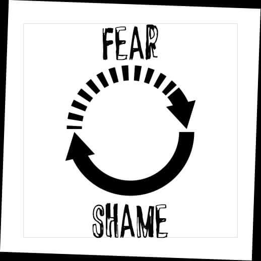 The-Fear-Shame-Cycle-a-daily-devotional-by-Vince-Miller-at-Resolute-Mens-Ministry